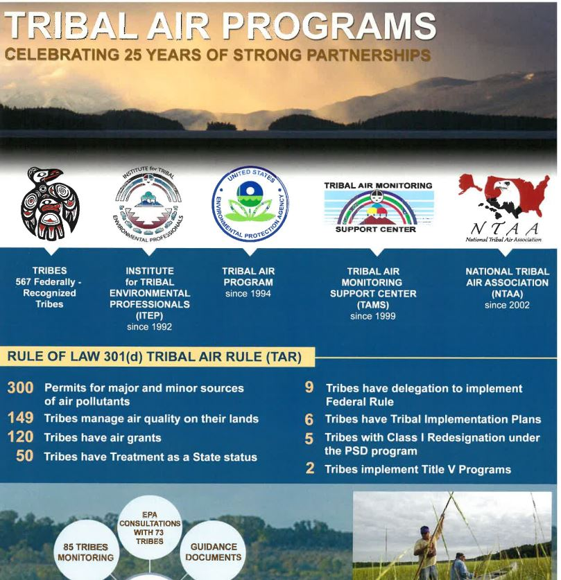 Tribal Air Programs Infographic 2017 thumbnail